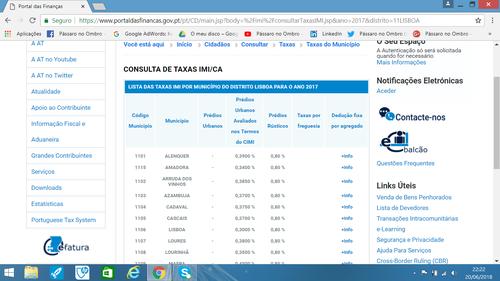 Listagem da Taxa de IMI por Concelho, do Distrito de Lisboa. Valor patrimonial tributário do imóvel