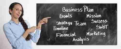 O Plano de Negócios