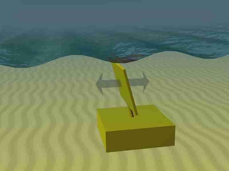 Fig 2 Conversão energia das ondas e marés Fonte Aquaret