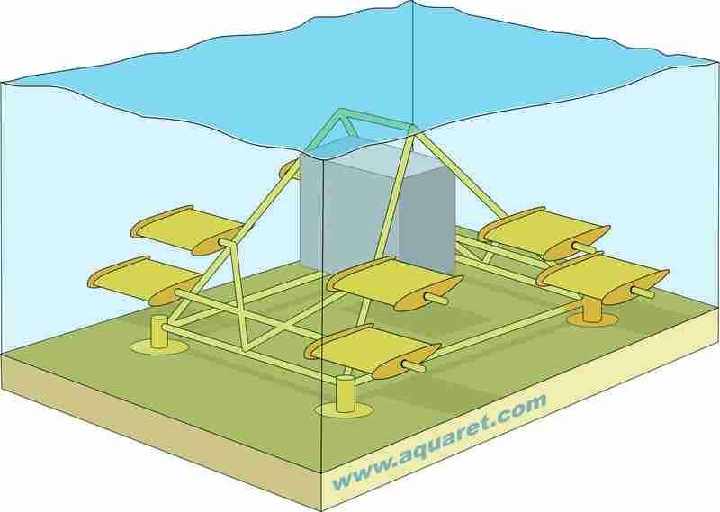 Fig 3 Fundações Energia das Marés Fonte Aquaret
