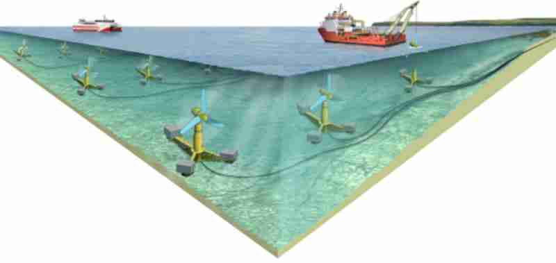 Fig 5 Turbinas Submersas, Energia dos Oceanos. Fonte MeyGen Simec Atlantis Energy